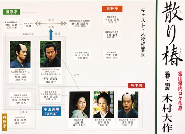 散り椿のキャスト(登場人物)・人物相関図・ロケ地マップ