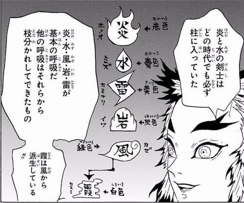 煉獄杏寿郎(れんごく きょうじゅろう)の炎の呼吸・技一覧