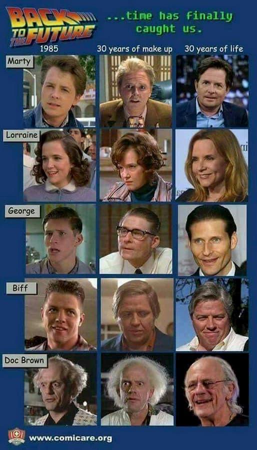 バックトゥザフューチャー主要キャストの公開当時と映画内での老けメイクと30年後の写真の比較が面白い!